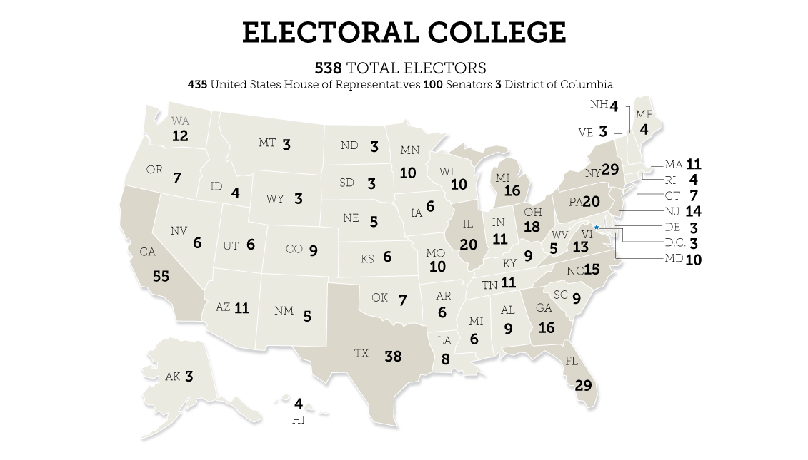 "Be aware: This is how the ""electoral college"" chooses the president"