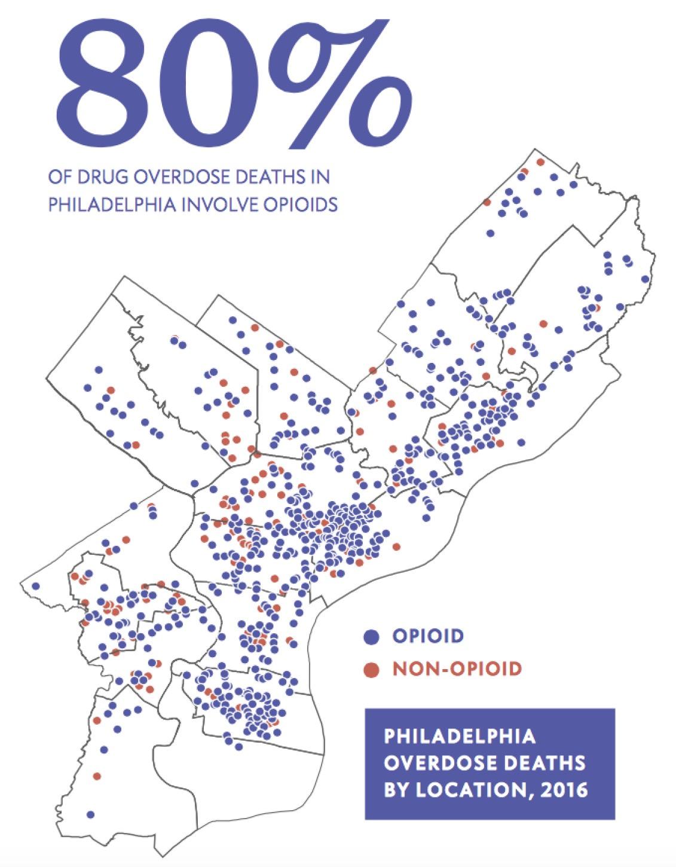 Philadelphia Opioid Epidemic Figure 2