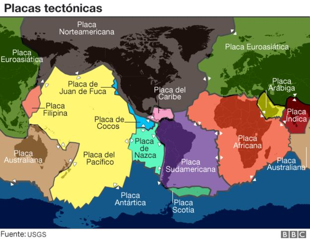 Placas tectónicas. Tomado de bbc.com
