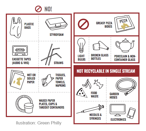 Do not recycle