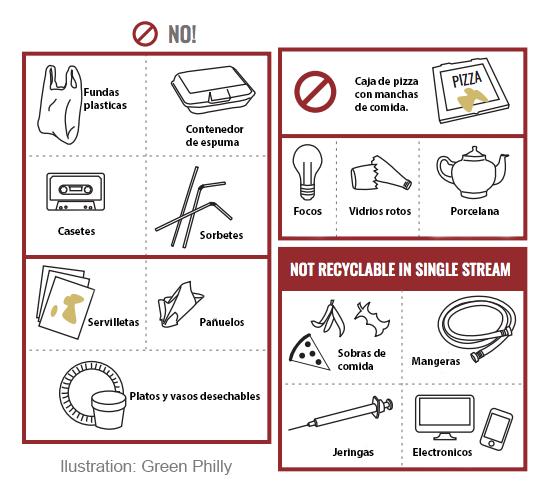 No recicle esto