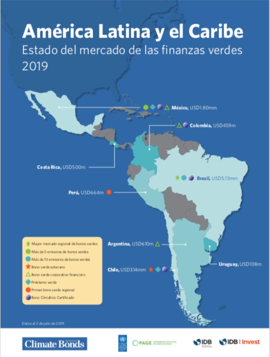 América Latina y el Caribe. Estados del mercado de las finanzas verdes 2019. Climate Bonds Initiative.