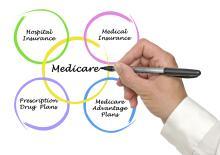 Cinco consejos para mejorar su cobertura de Medicare